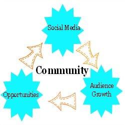 social media exploration.jpg