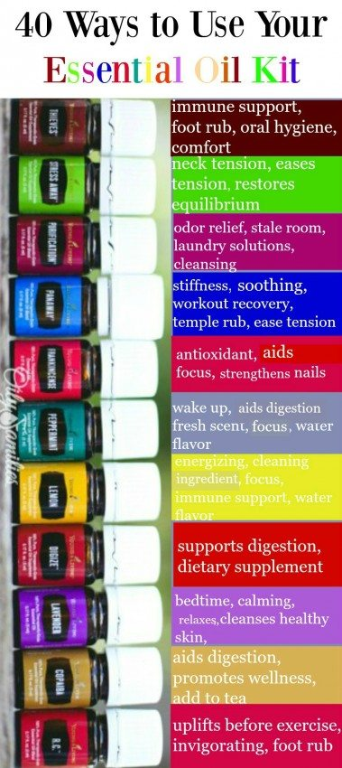 40 Ways to Use Your Essential Oil Kit